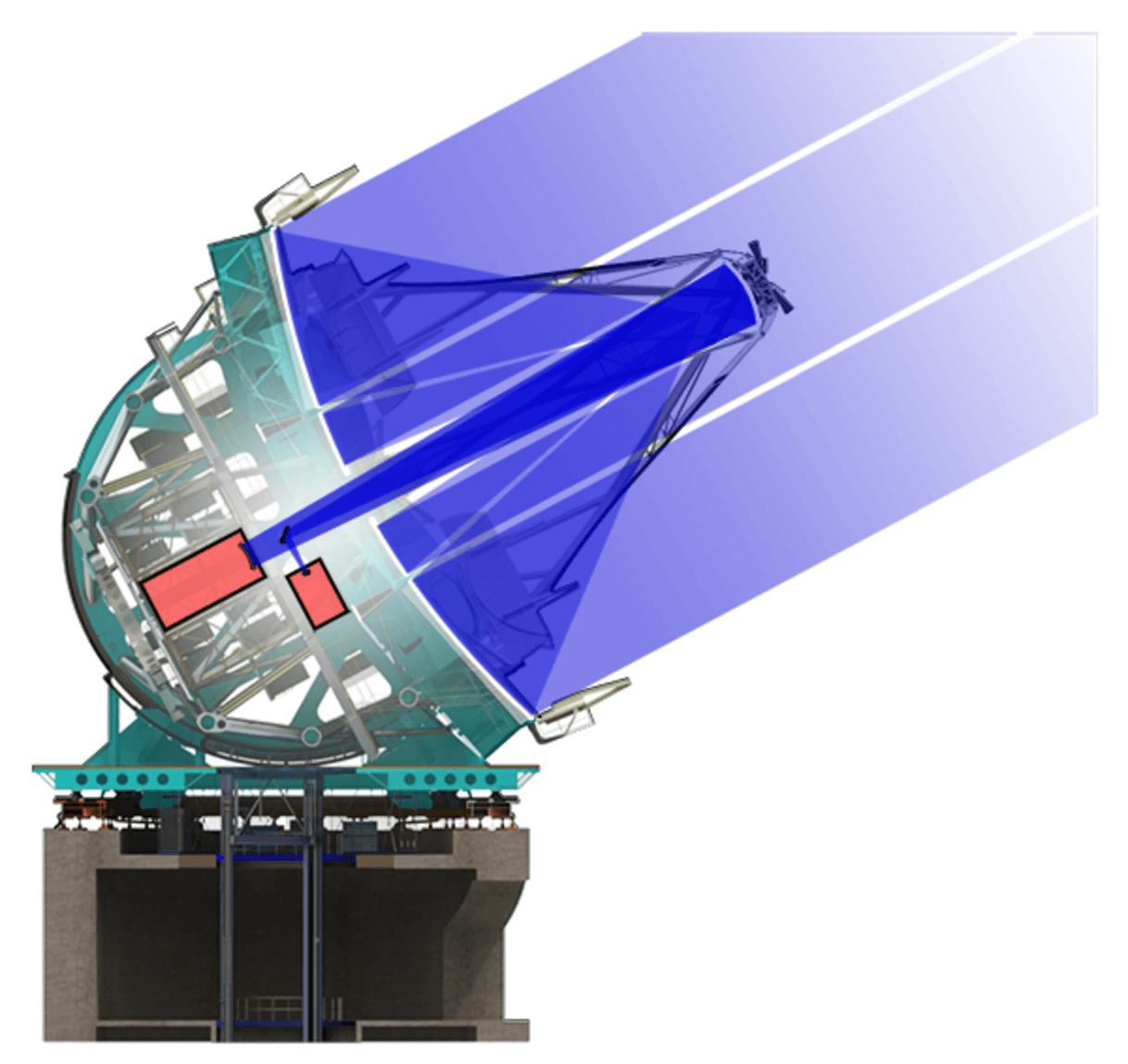Optical telescope | College paper Sample - August 2019