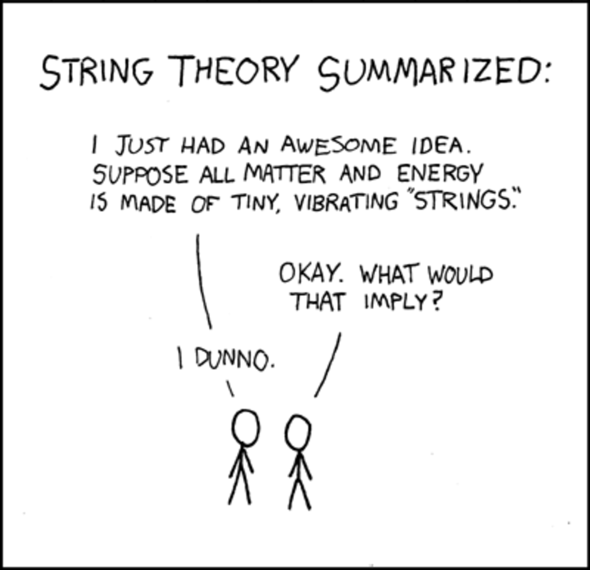 Image result for string theory