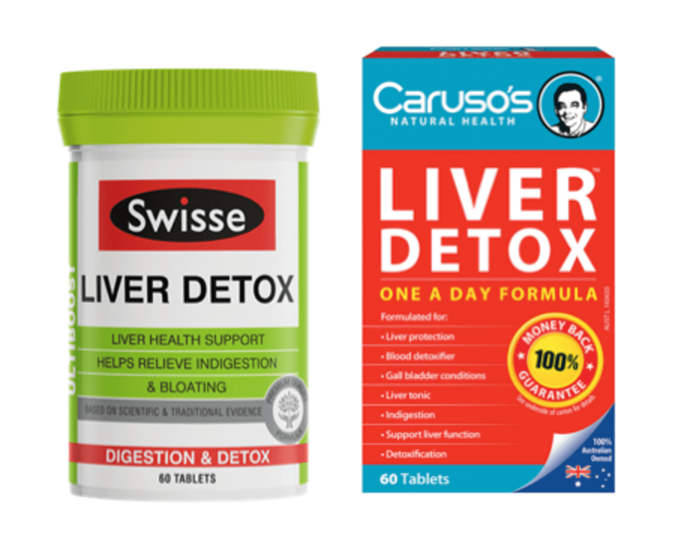 Liver Cleanse Diet Foods To Avoid
