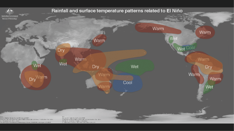 Typical impacts of El Niño across the globe