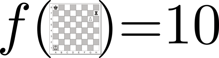 How a chess-playing AI evaluates the chessboard. David Ireland, Author provided
