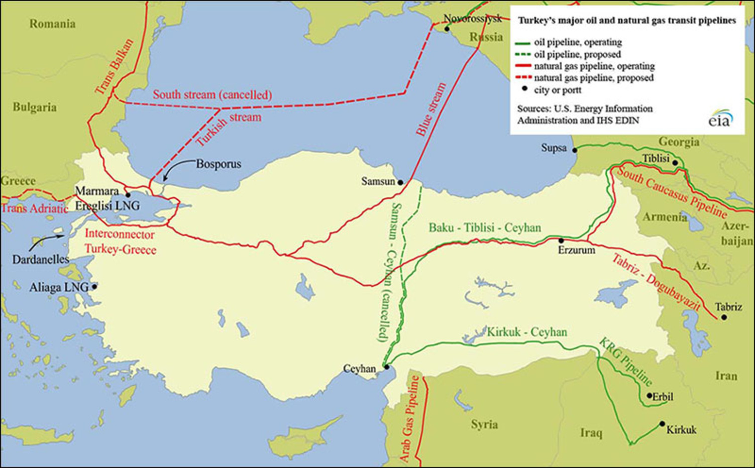 Gas Companies In Georgia >> Turkey Crisis How Will Oil And Gas Supplies Be Affected The
