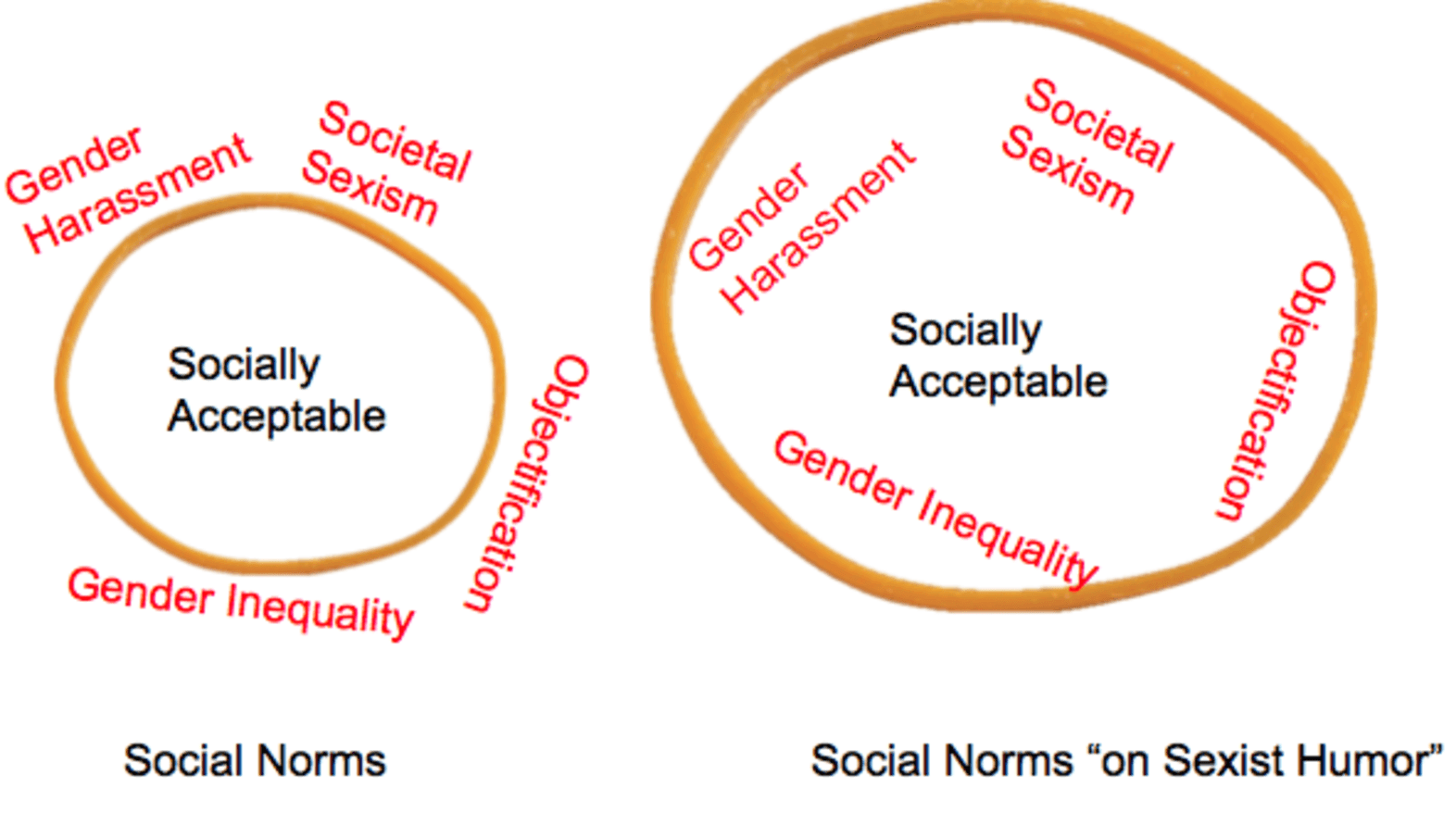 social norms in the workplace Social norms explanations informational social influence, normative social influence, pluralistic ignorance workplace design techniques assertiveness.