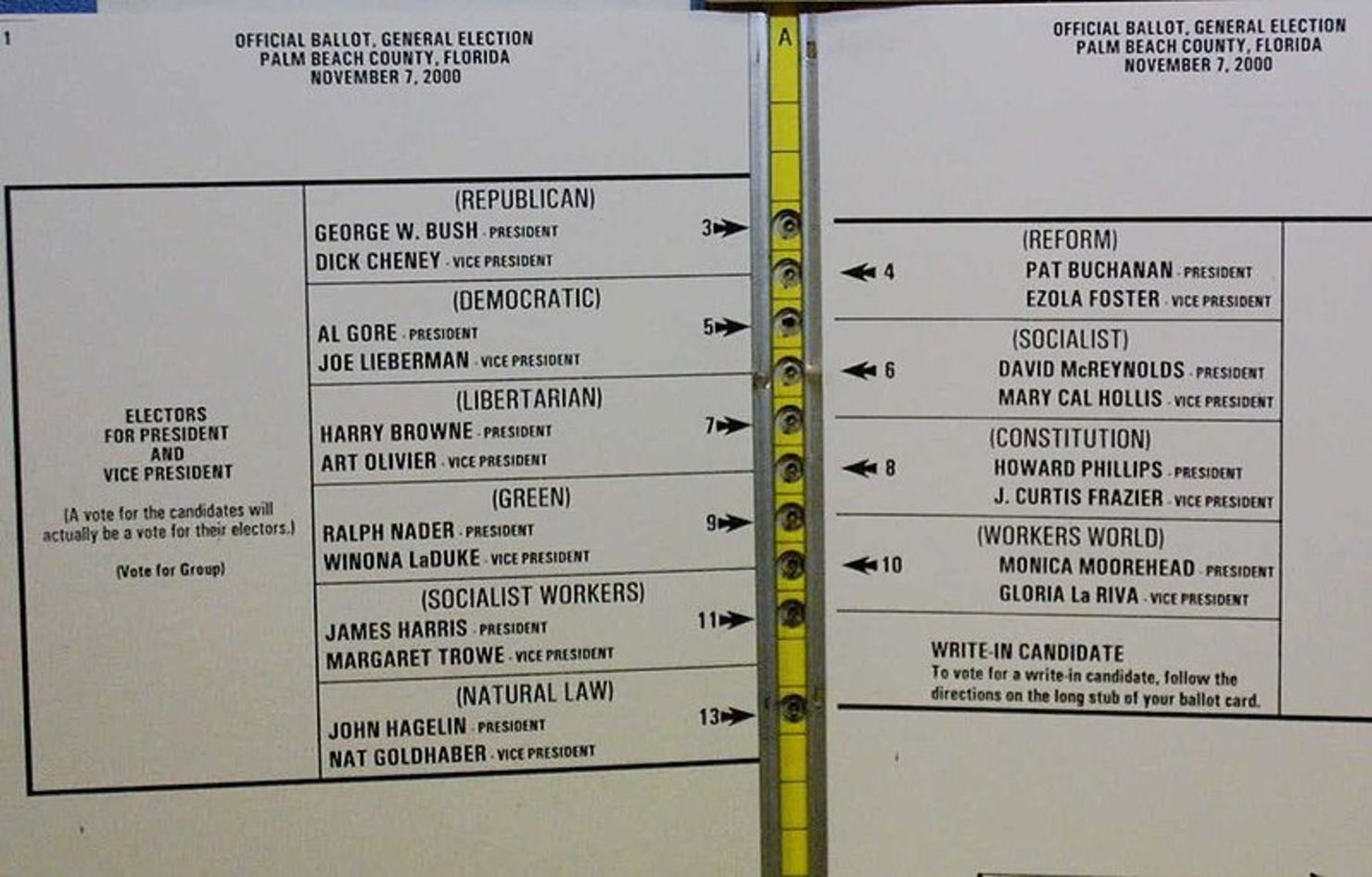 Palm Beach County Voting History