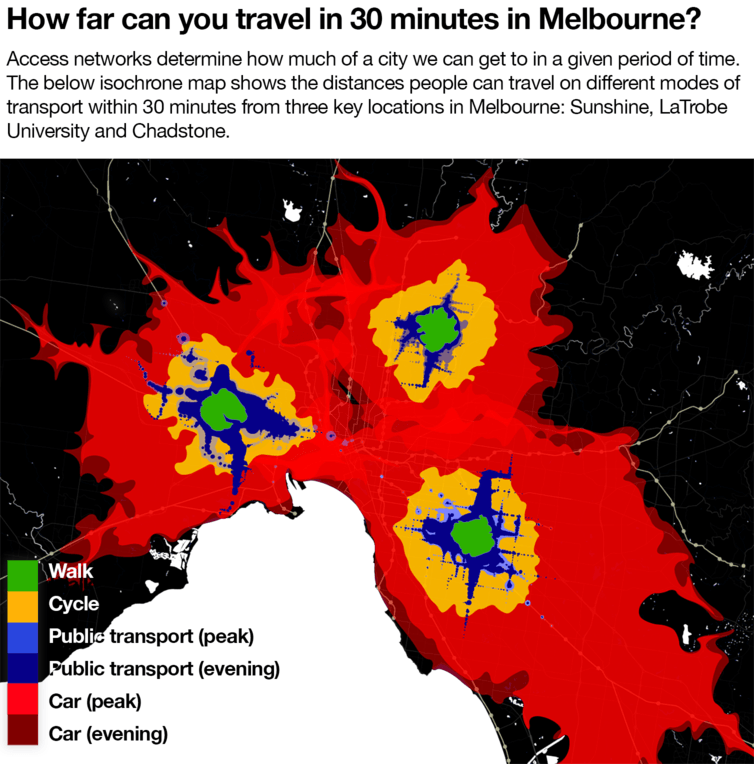 How far can you travel in 30 minutes in Melbourne