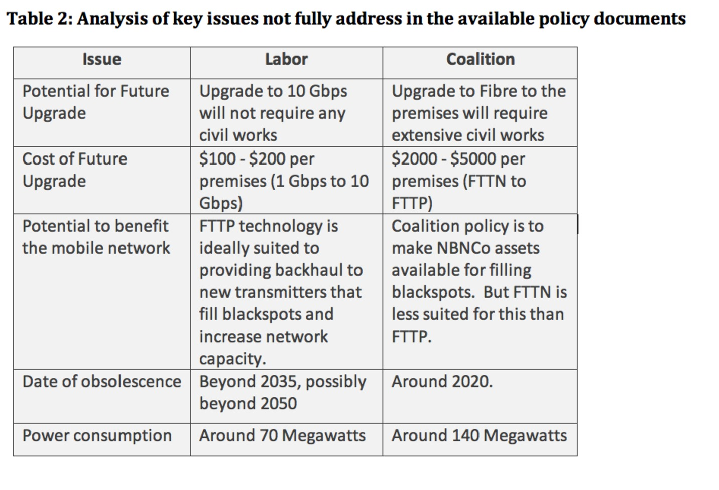 the many types of future broadband services Taking out a broadband service under this scheme will not prevent your  premises from being considered for superfast broadband in the future  in future  further information on different types of community broadband project is  available at:.