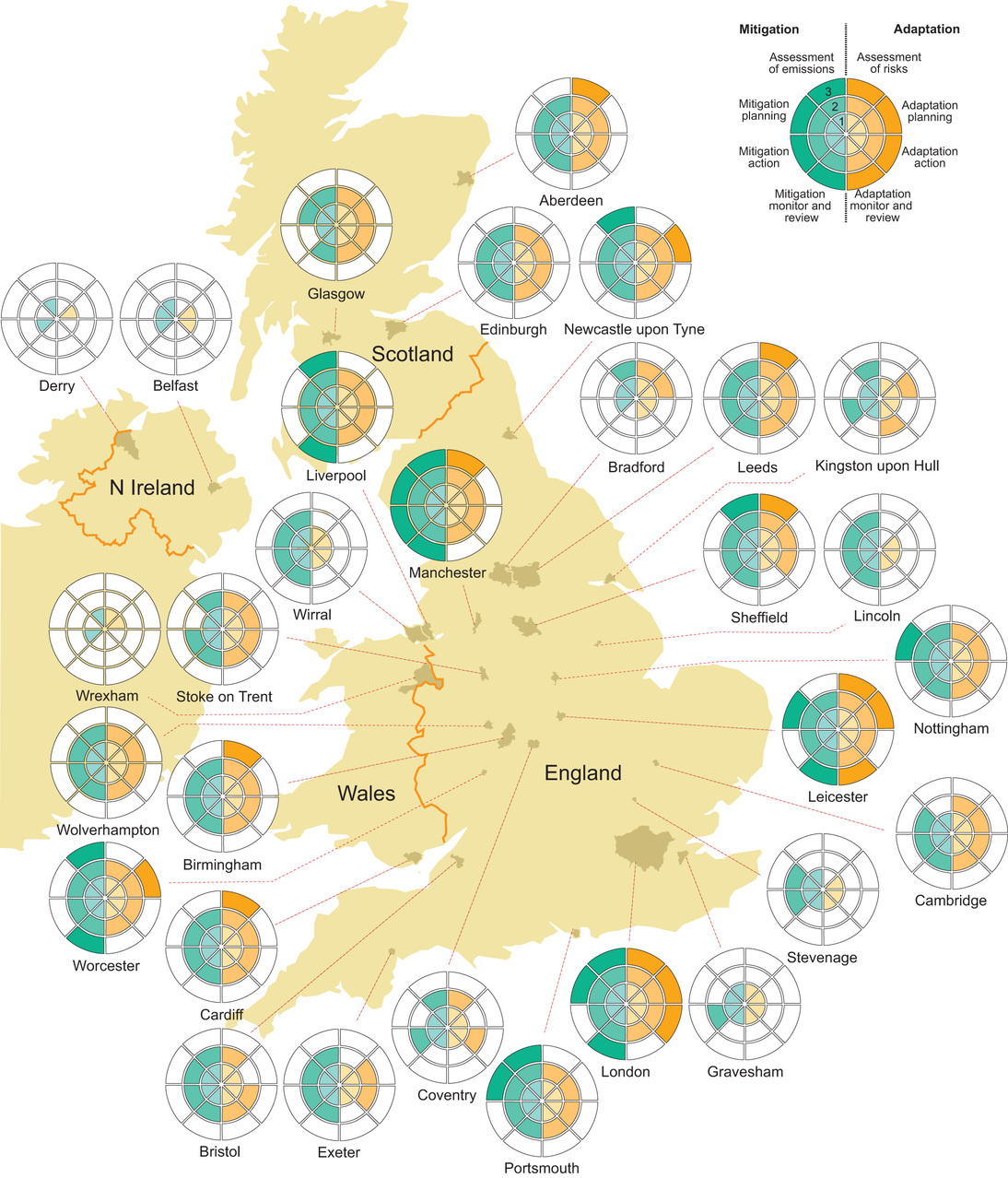 Cities Of Uk Map.This Map Shows How Prepared For Climate Change 30 Uk Cities Are