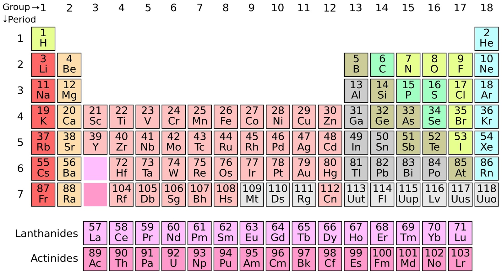 The race to find even more new elements for the periodic table is the race to find even more new elements for the periodic table is now on gamestrikefo Image collections
