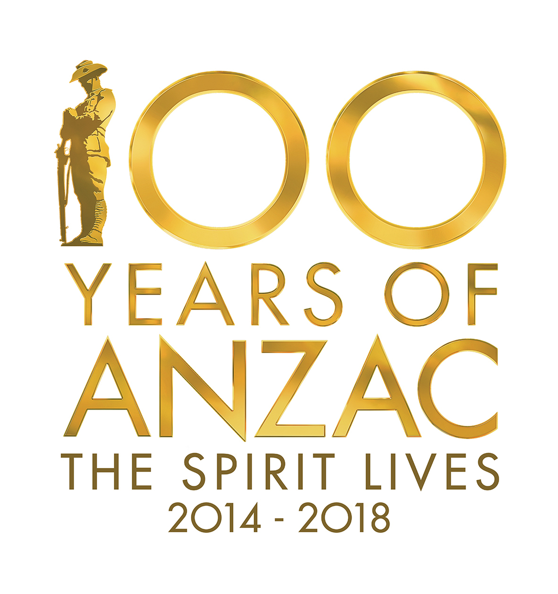 Brand Anzac™ – a historic past or mythic present?