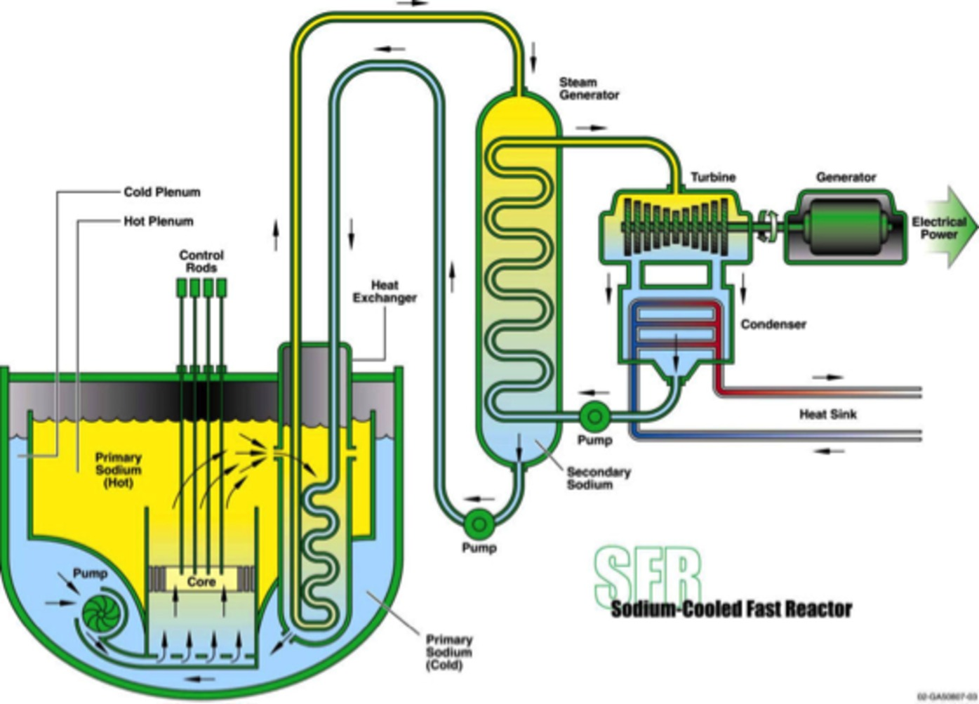 Nuclear Energy Process For Kids Giftsforsubs Power Plant Diagram