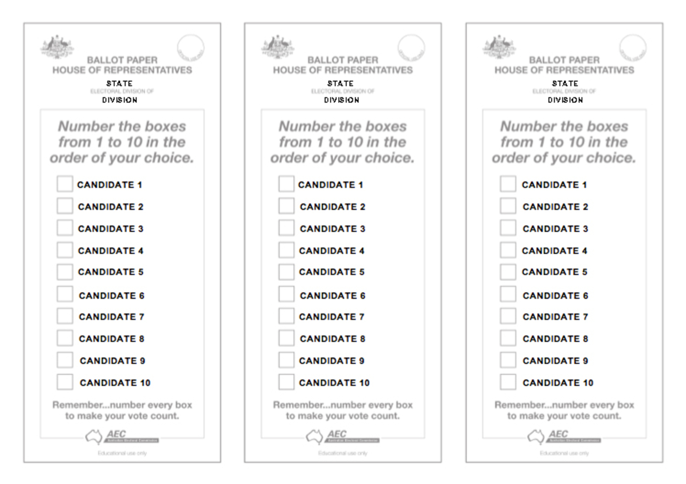 Australia s un doing of voter intimidation swinburne news for Election ballots template