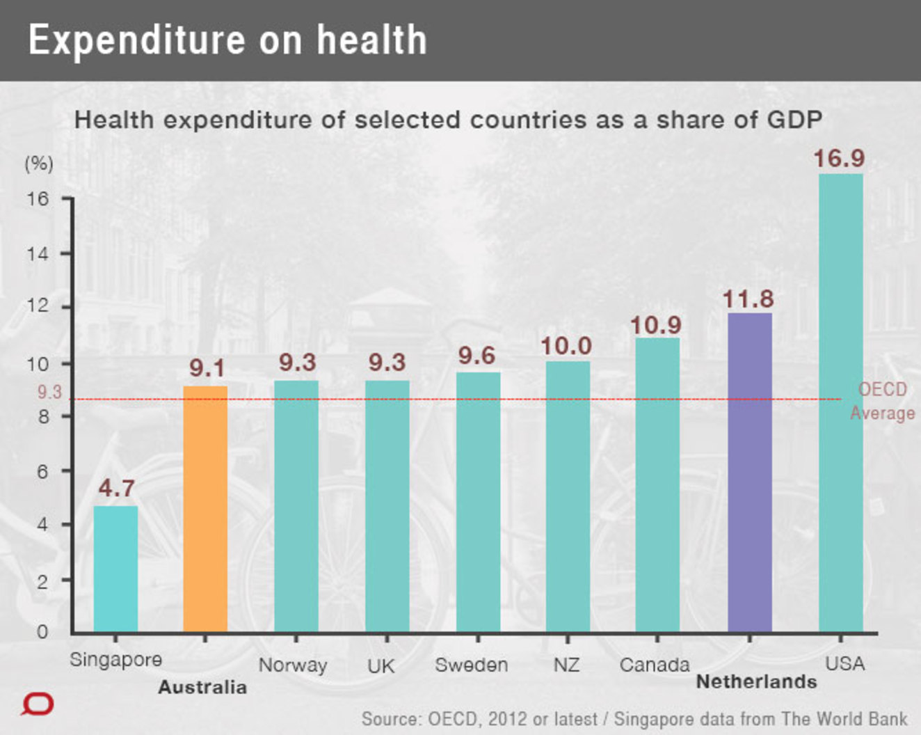 Creating A Better Health System Lessons From The Netherlands