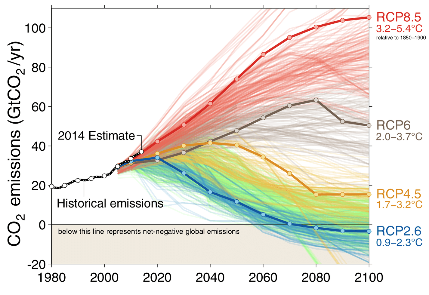 global carbon report emissions will hit new heights in