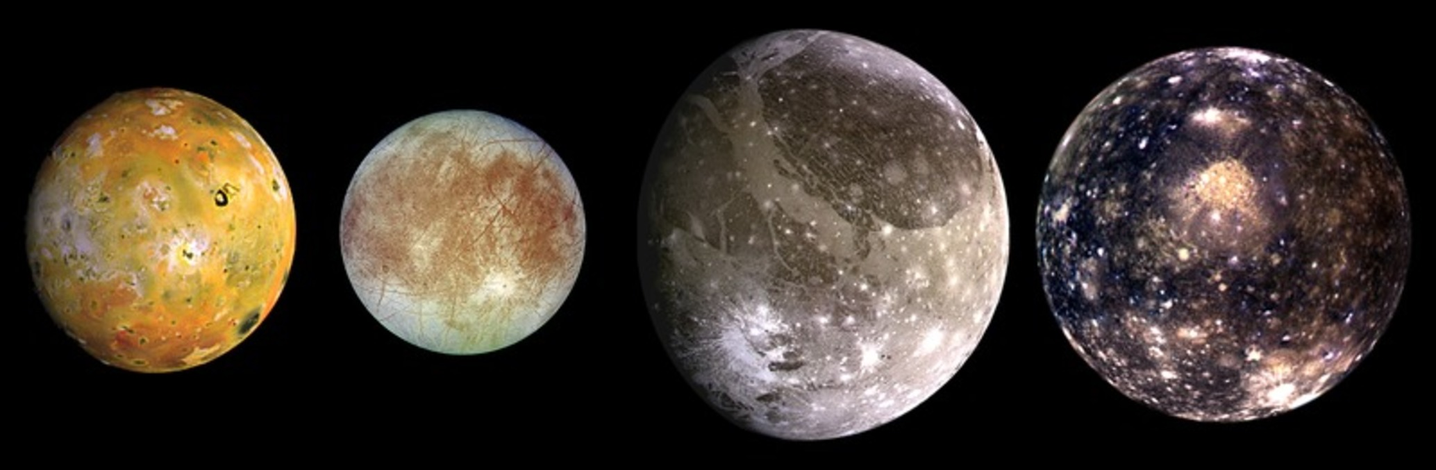 galilean moons orbits in days - photo #46