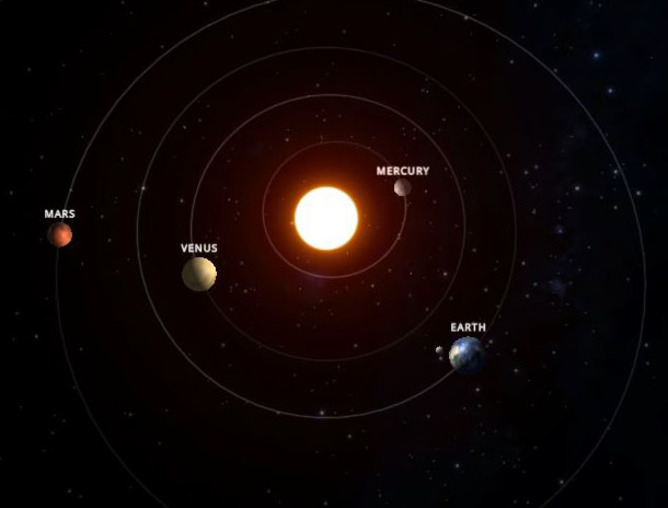 venus in solar system with nibiru location - photo #22