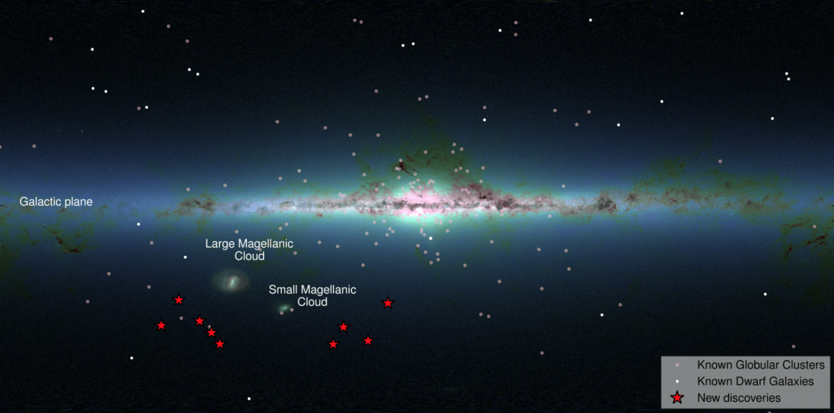 Hidden in Plain Sight: The Milky Way's New Companions
