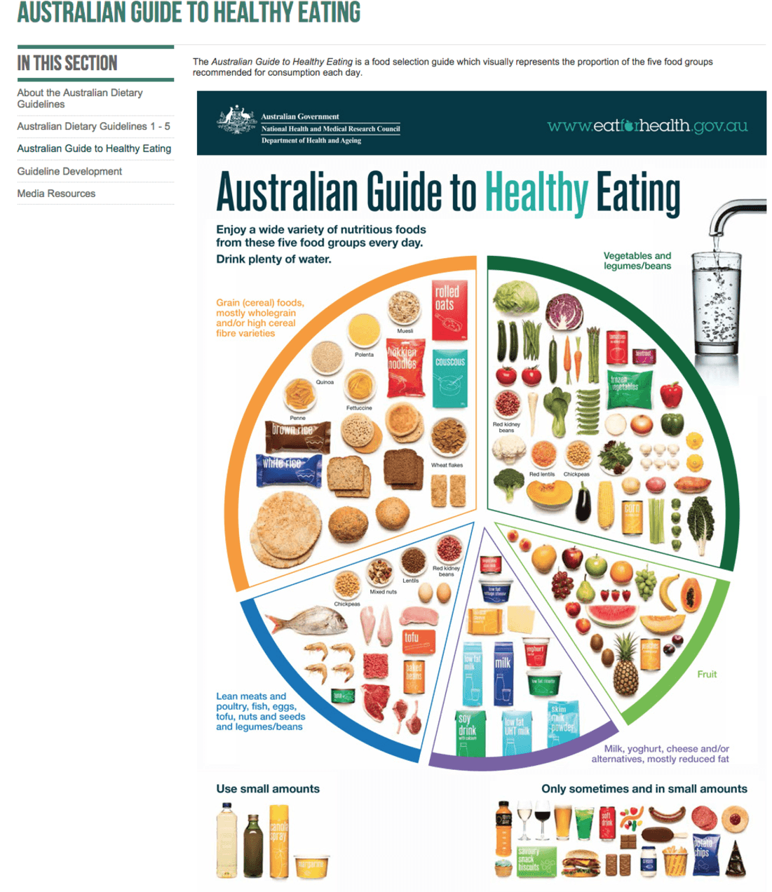 Eat well the power of celebrity nutrition sbs food for Australian cuisine facts