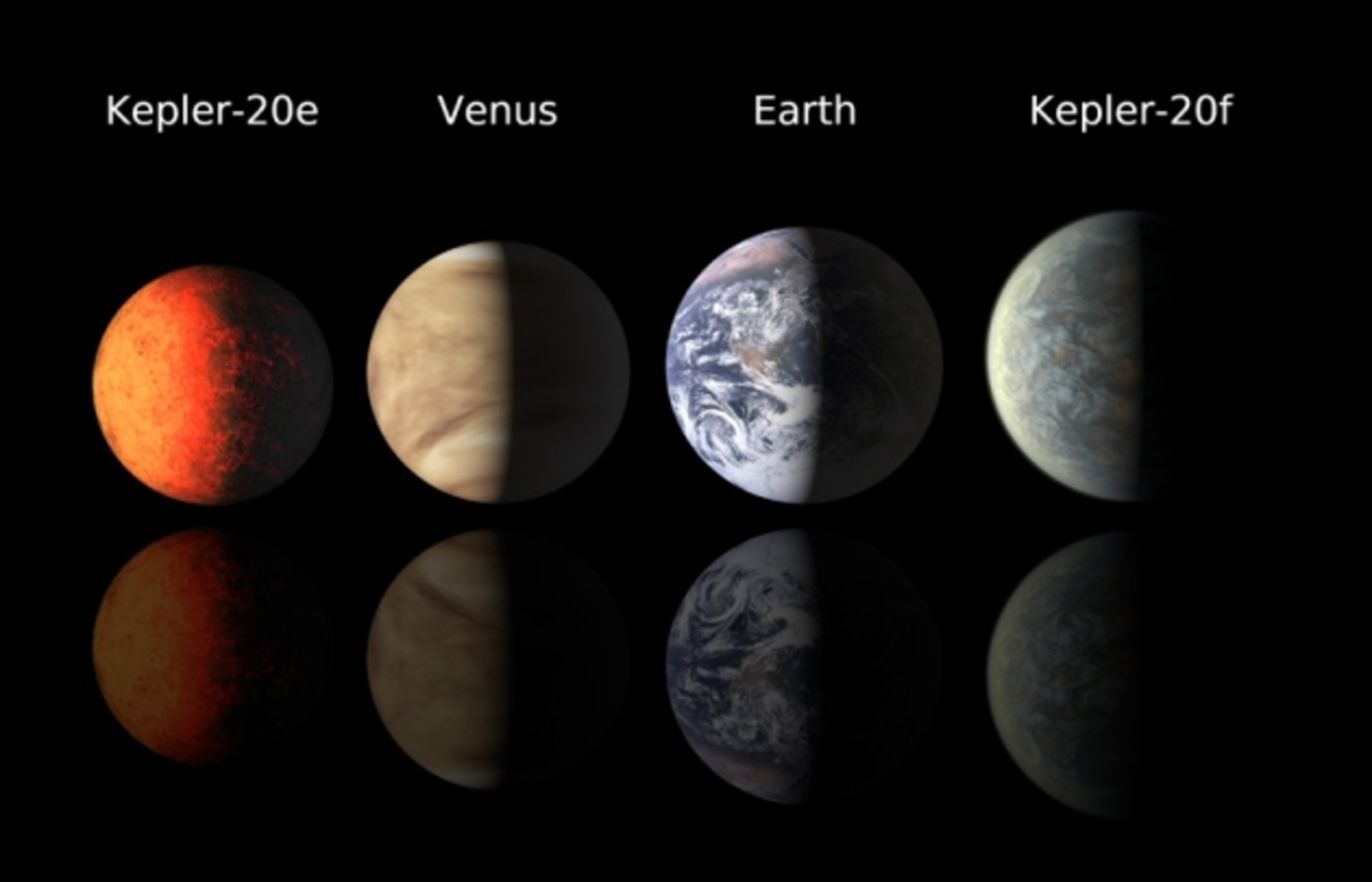 confirmed exoplanets - photo #17