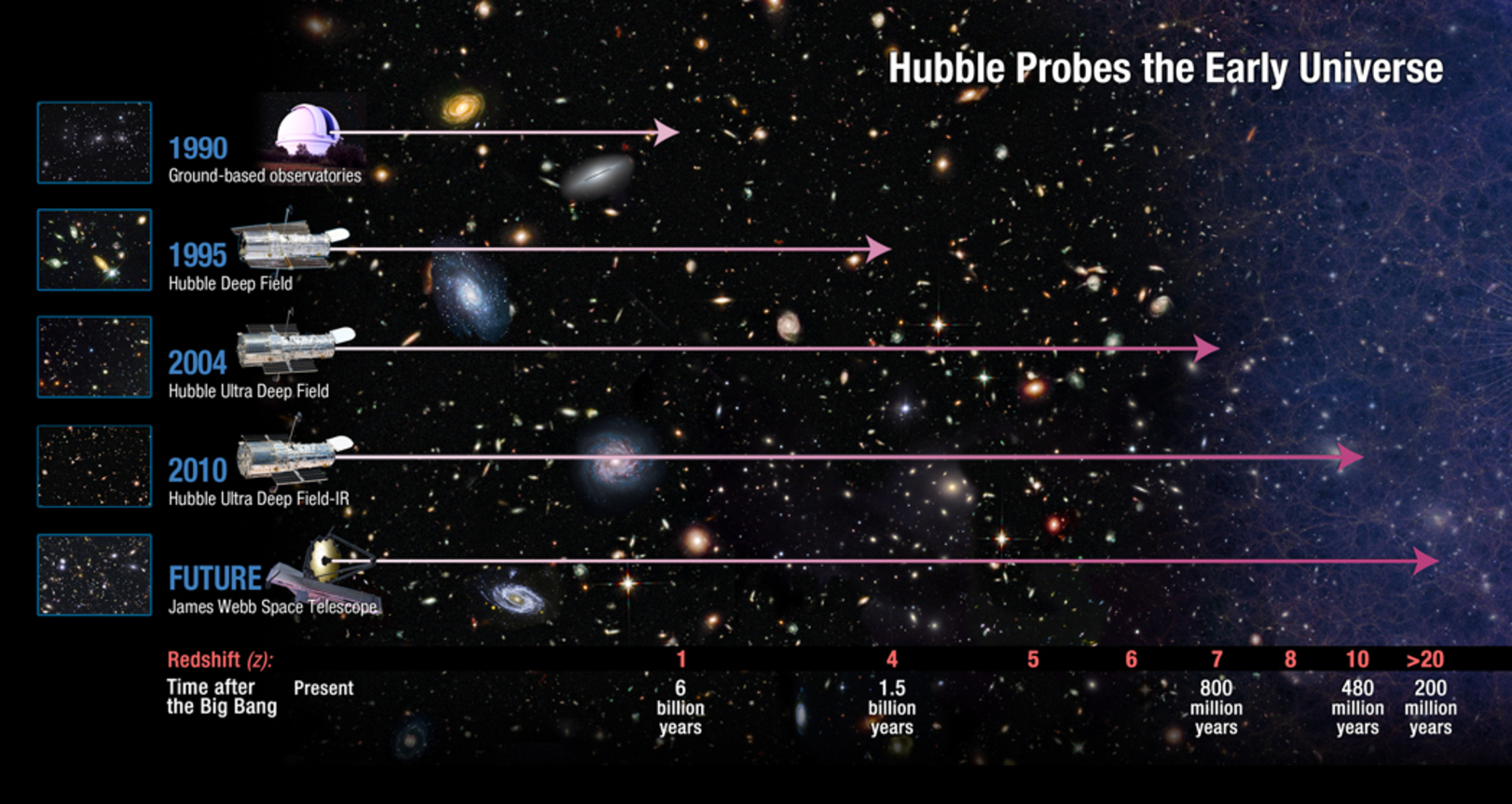 wow space hubble telescope - photo #18