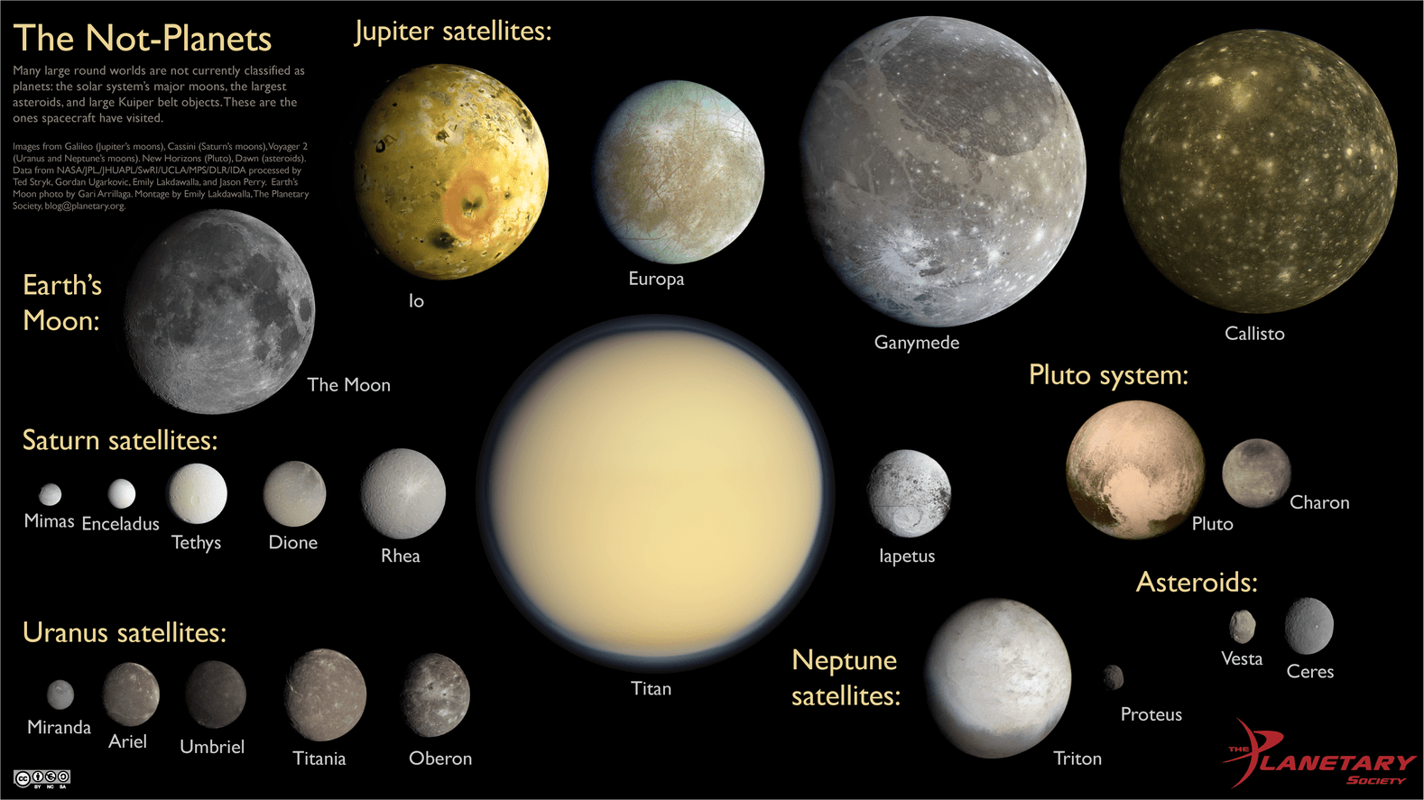 Welcome To The Family, Pluto | IFLScience